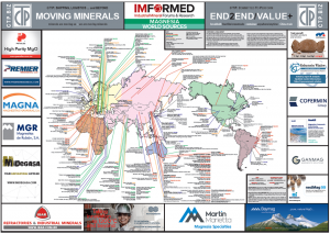 MWS Map