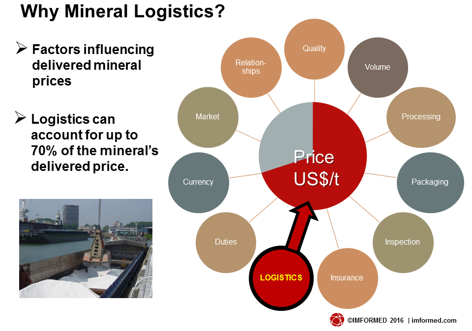 Why mineral logistics slide2