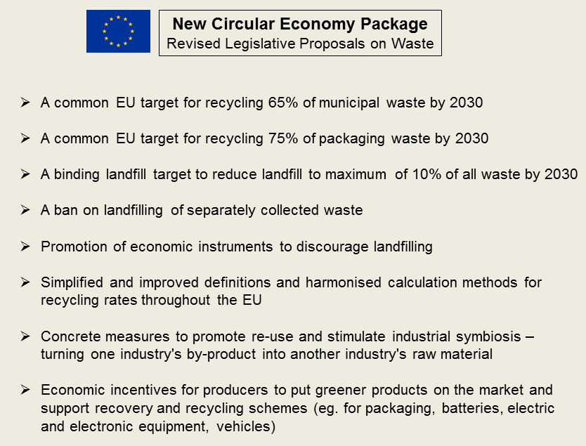 EC new waste proposals
