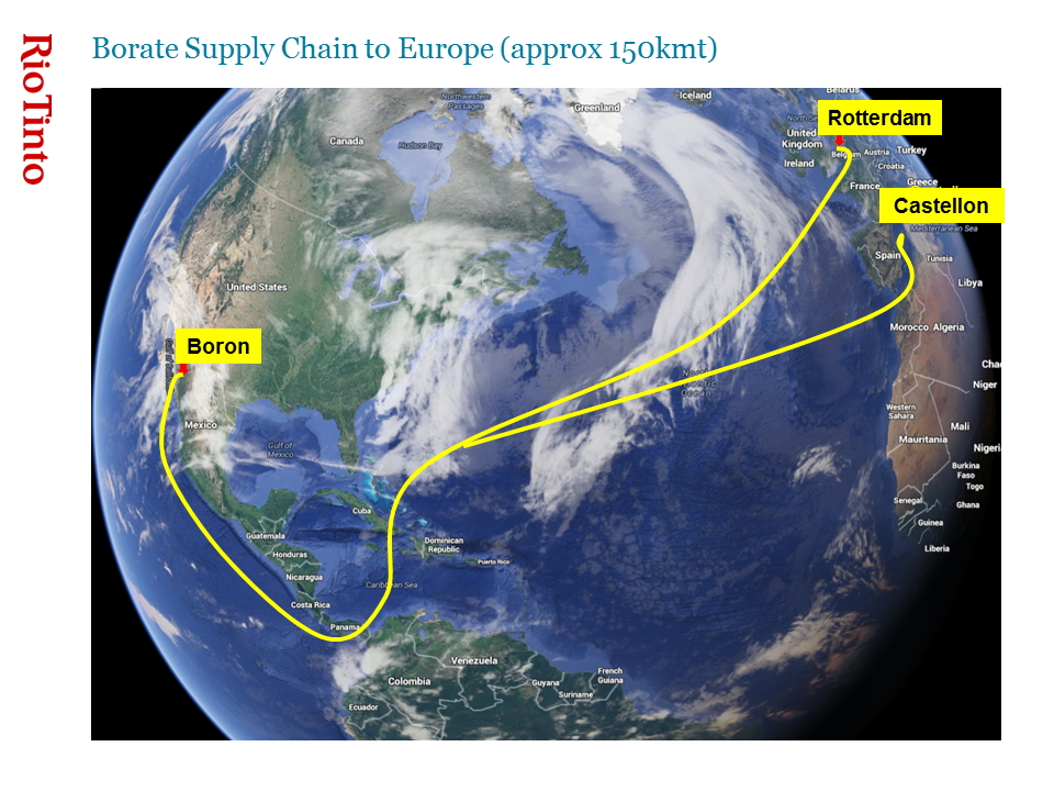 Borate Supply Chain to Europe (approx 150kmt