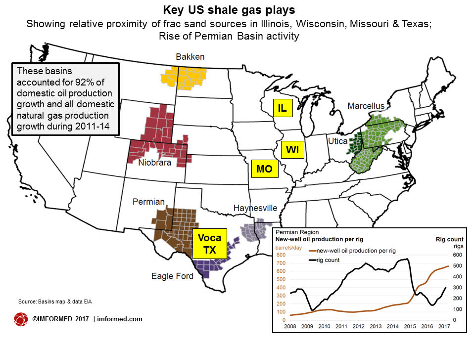 US shale gas basins