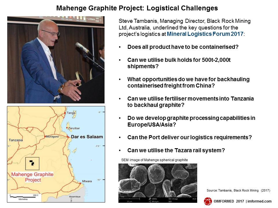 Mahenge Graphite