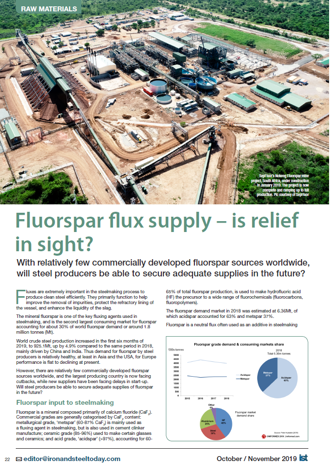 Fluorspar supply page