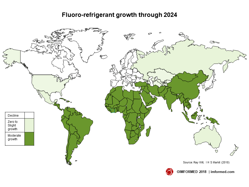 Fluororefrigerant growth