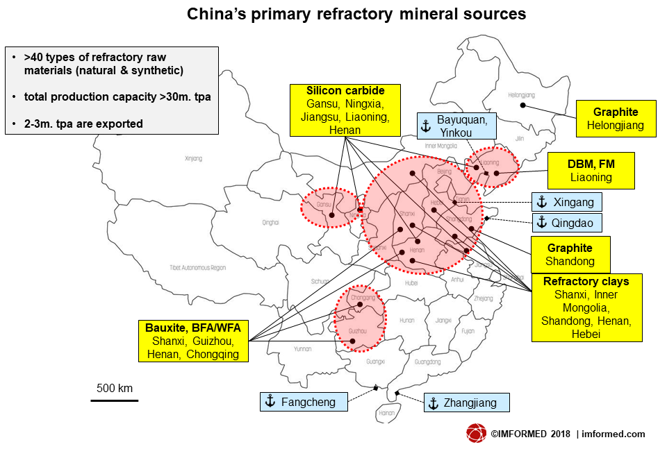 Chinas ref mineral sources