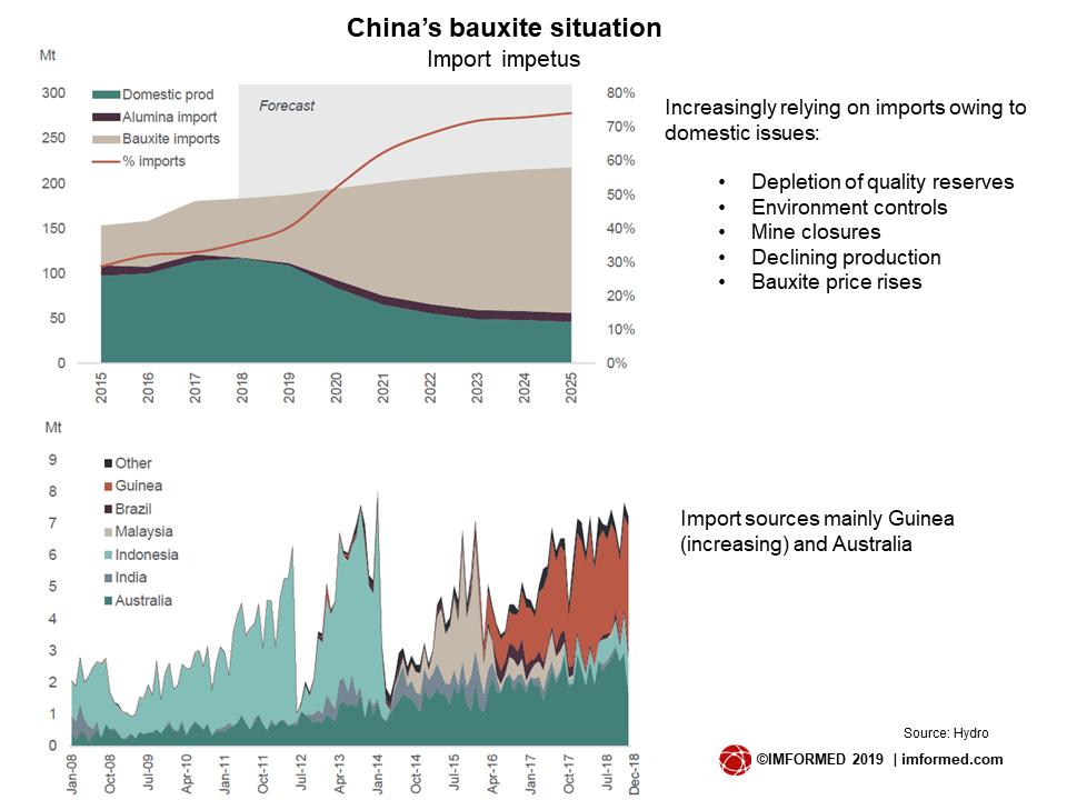 China bx imports