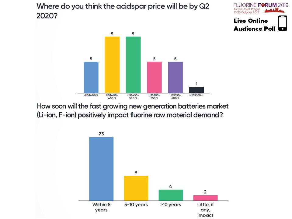 Online Poll2