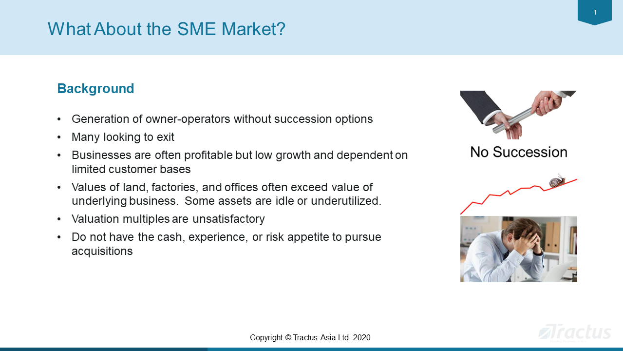 What About the SME Market
