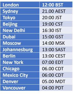 FF20 Time Zones