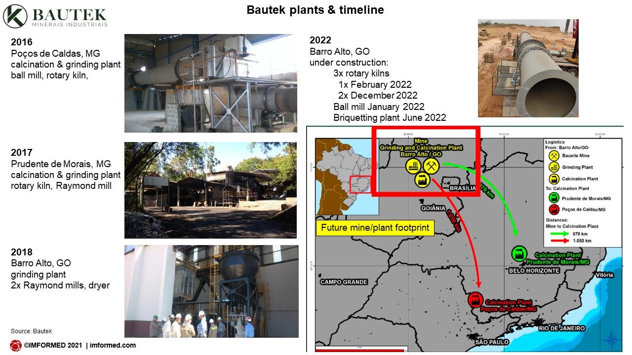 Bautek plants3