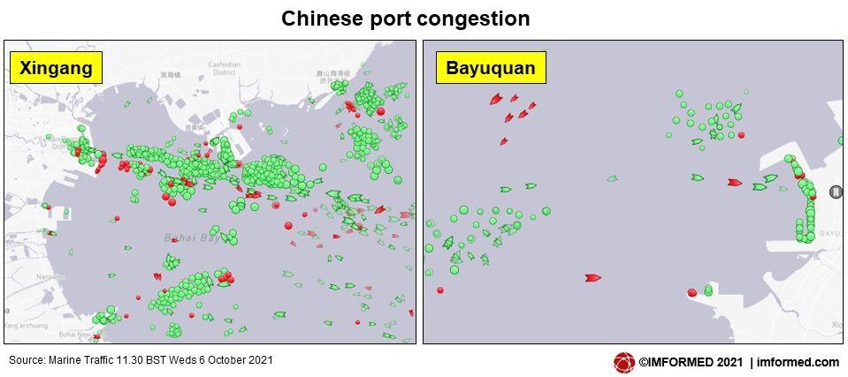 China ports